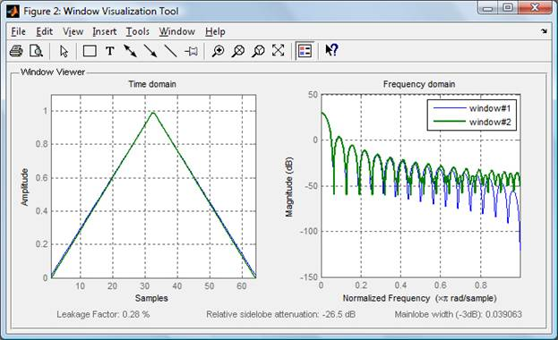 Signal Processing Toolbox: Window Visualization Tool